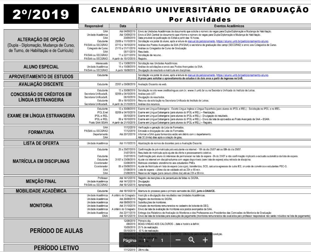 Fci Calendario.Biblioteconomia Fci Unb Br Calendario Academico 2 2019